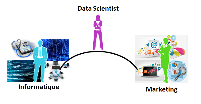 Datascientist_trait_d_union