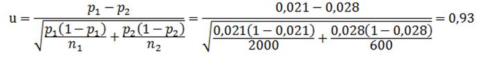 Exemple - Statistique de test - Test de proportion