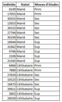 Fichier_tableau_de_contingence