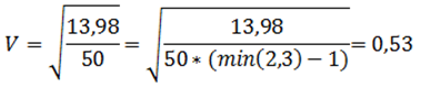 Dependance - Exemple Alcoolemie - VdeCramer