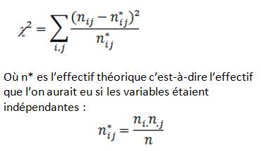 Khi2-formule