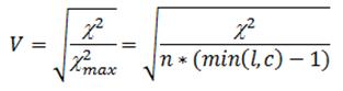VdeCramer-Formule